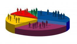1040 Μεγανησιώτες, δείχνουν τα πρώτα στοιχεία της απογραφής