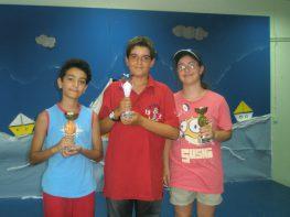 5ο Σχολικό Πρωτάθλημα Σκακιού Μεγανησίου
