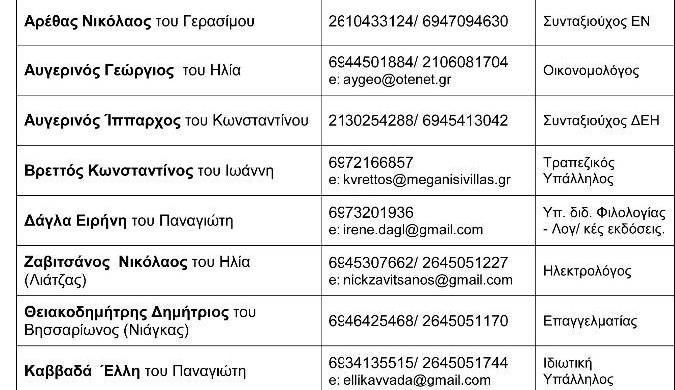 ΜΕΓΑΝΗΣΙ_ΜΑΖΙ ΣΤΟ ΜΕΛΛΟΝ ΨΗΦΟΔΕΛΤΙΟ-1