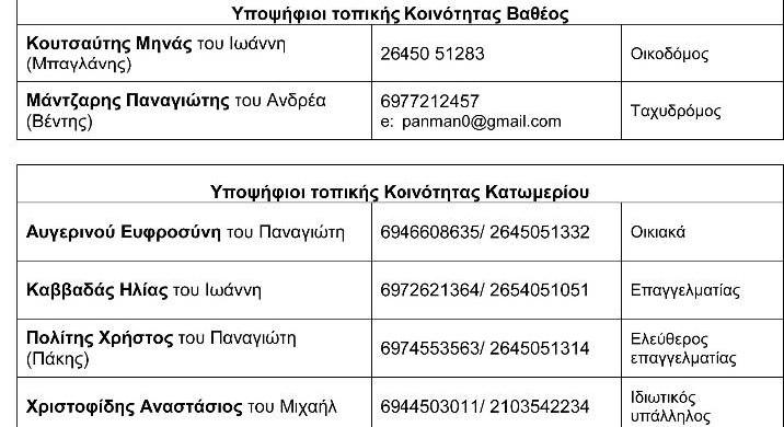ΜΕΓΑΝΗΣΙ_ΜΑΖΙ ΣΤΟ ΜΕΛΛΟΝ ΨΗΦΟΔΕΛΤΙΟ-2