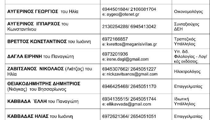 ΨΗΦΟΔΕΛΤΙΟ _ ΜΕΓΑΝΗΣΙ_ΜΑΖΙ ΣΤΟ ΜΕΛΛΟΝ-final-1