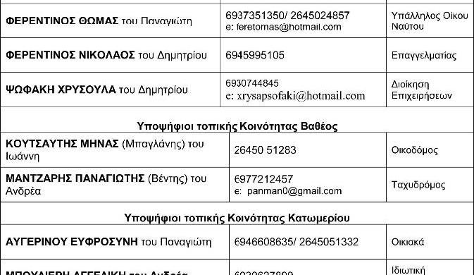 ΨΗΦΟΔΕΛΤΙΟ _ ΜΕΓΑΝΗΣΙ_ΜΑΖΙ ΣΤΟ ΜΕΛΛΟΝ-final-2
