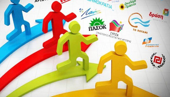 Αποτελέσματα τελευταίων εκλογικών αναμετρήσεων στο Μεγανήσι