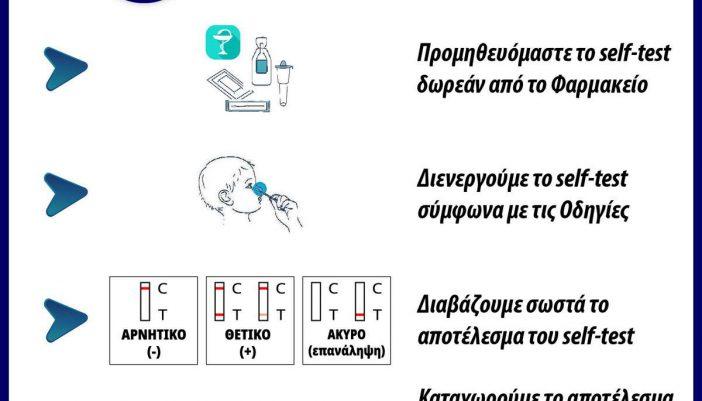 Π.Ε. Λευκάδας: Οδηγίες για τη χρήση των self-tests – Τι πρέπει να γνωρίζουν Γονείς, Μαθητές και Εκπαιδευτικοί